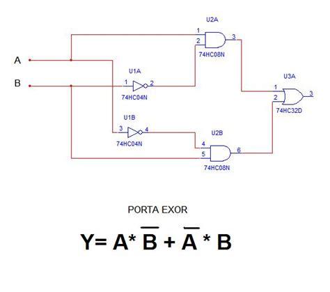 integrati porte logiche porte logiche elettronicadoc