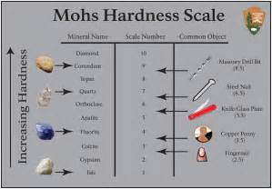 affordable engagement rings mohs hardness scale you tomorrow