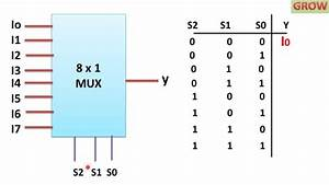 Logic Diagram Of 8x1 Multiplexer : 8x1 mux unique wiring diagram image ~ A.2002-acura-tl-radio.info Haus und Dekorationen
