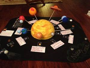 Solar System Project Ideas (page 2) - Pics about space ...