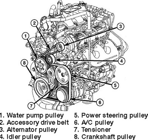 Chrysler Town And Country Engine Diagram by 2008 Chrysler Town And Country Parts Diagram Chrysler