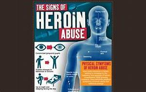 Heroin Signs and Symptoms