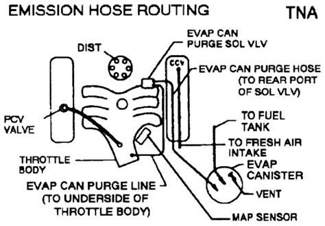 1994 Chevy S10 V6 Engine Diagram by Vacuum Diagram Blazer Forum Chevy Blazer Forums