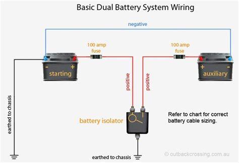 Dual Battery Wiring Campervan Pinterest