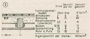 Tragfähigkeit Holzbalken Online Berechnen : statik holz ~ Whattoseeinmadrid.com Haus und Dekorationen