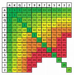 Odds Berechnen : github ktseng holdem calc texas hold 39 em odds calculator ~ Themetempest.com Abrechnung
