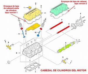 Diagrama De Motor  Cabezal De Cilindros