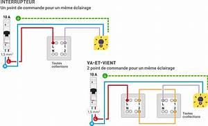 Branchement Interrupteur Temoin Lumineux Legrand : branchement d un interrupteur brancher un interrupteur sur ~ Dailycaller-alerts.com Idées de Décoration
