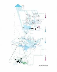 28 Best Landscape Architecture  Urbanism And