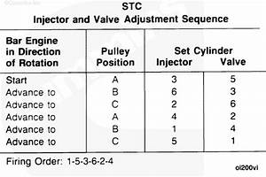I Have A Nhc 250 Cummins And Need Adjustment For Injectors Torque Method And Valves  Aluminum