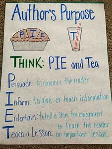 Authors purpose anchor chart | Teaching Ideas | Pinterest