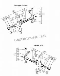 Front Spindles And Hubs  U2013 Vehicles With Two