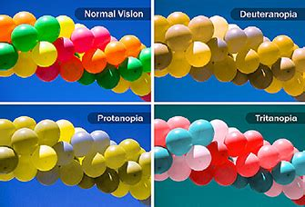 different types of color blindness color blindness how it happens and what causes it