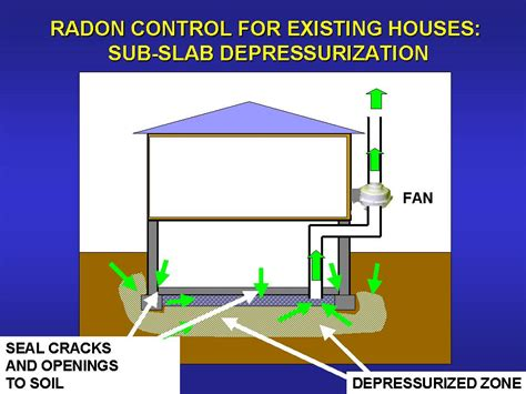 home floor plans cost to reducing radon in your home national radon program services
