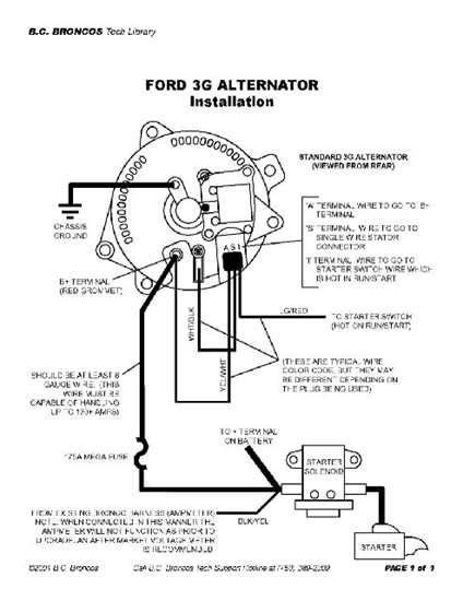 Ford Alternator Wiring Diagram Blog