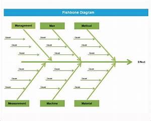 Free 12  Sample Fishbone Diagram Templates In Pdf
