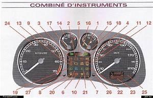 Voyant Esp Allumé : peugeot 307 voir le sujet abs ou esp forum peugeot 307 307cc 307sw ~ Gottalentnigeria.com Avis de Voitures