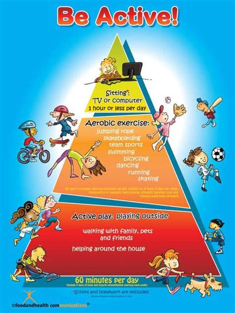 be active pyramid poster 16 15 nutrition 390 | 52 grande