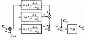 Diagram Of Induction Generator