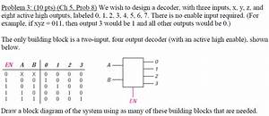 Solved  We Wish To Design A Decoder  With Three Inputs  X