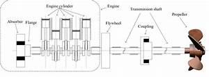 Schematic Diagram Of A Marine Diesel Engine Propulsion