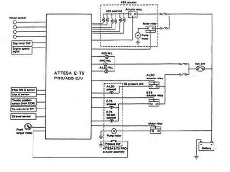 Attesa Ets Pro Electrical Circuit Diagram Nissan Skyline