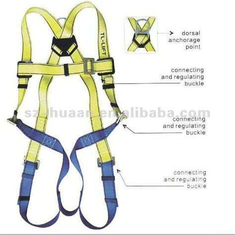 usar get template part falling protection tools safety harness two points safety