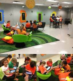 Learning Environment Elementary Classroom