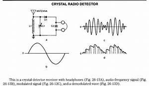 Rf Transmitter Electronic Circuits