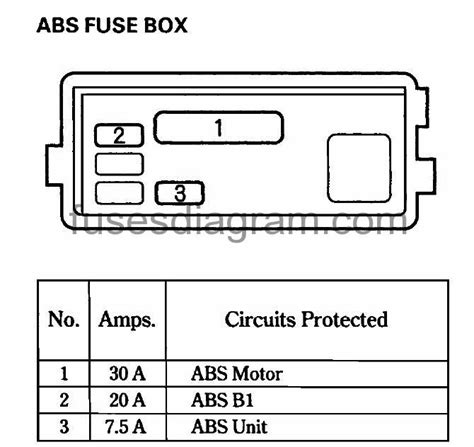 Fuse For Honda Odyssey Wiring Diagram Images