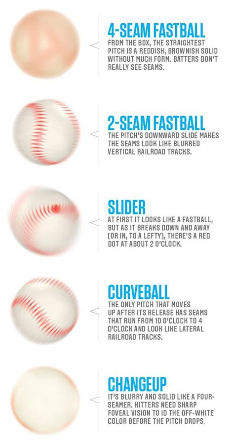 visualizing   pitches    hitter