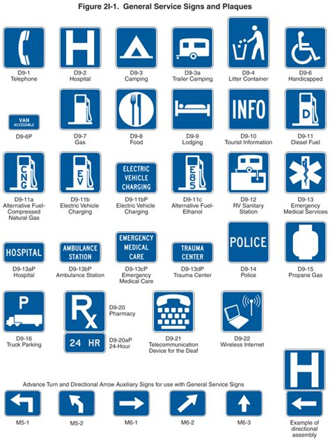 Figure 2i1 Long Description  Mutcd 2009 Edition  Fhwa. Unicode Signs Of Stroke. Semi Truck Signs. Template Signs Of Stroke. Laboratory Safety Signs. Cerebrovascular Accident Signs. Flood Signs. Anomia Signs. Cafe Italian Signs Of Stroke