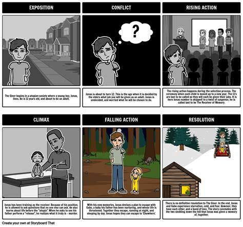 storyboards   giver  lois lowry great teacher