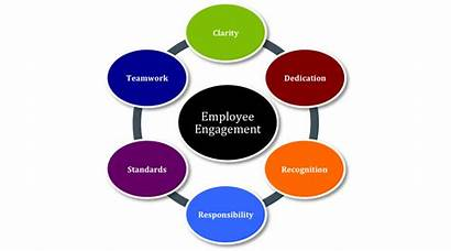 Employees Employee Engagement Drivers Productivity Increase Responsibility