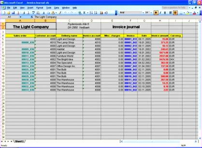The template records each entry distinctively which aids to sort or search data on the basis of a particular field. 10 Customer Database Template Excel - Excel Templates - Excel Templates