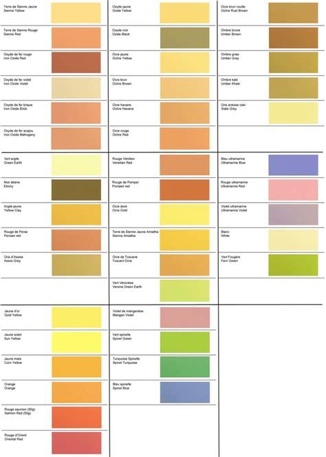 simulateur cuisine nuancier couleur peinture murale marseille design