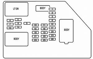 Gmc Yukon  2008  - Fuse Box Diagram