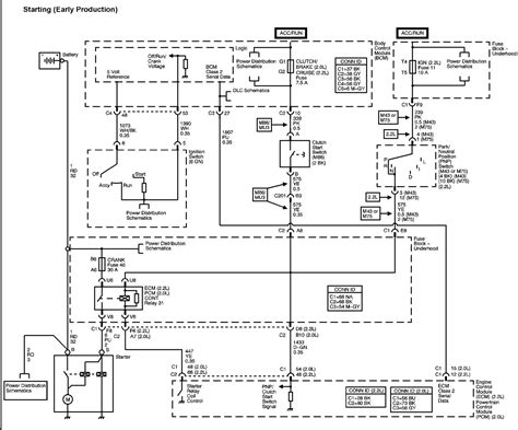 2003 Saturn L200 Wiring Diagram by 2003 Saturn L200 Wiring Diagram Getting Started Of