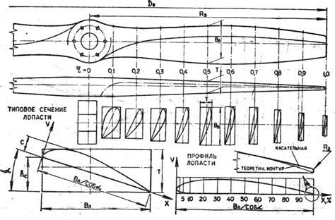 Программа расчета ветрогенератора youtube