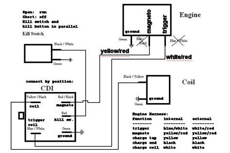 Lifan Pit Bike Wiring Diagram by Lifan 125cc Wiring Diagram