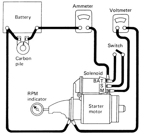 Starter Wiring Diagram Schematic by Repair Guides Starting System Starter Autozone