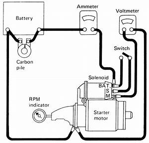 Wiring Diagram For Chevrolet Starter
