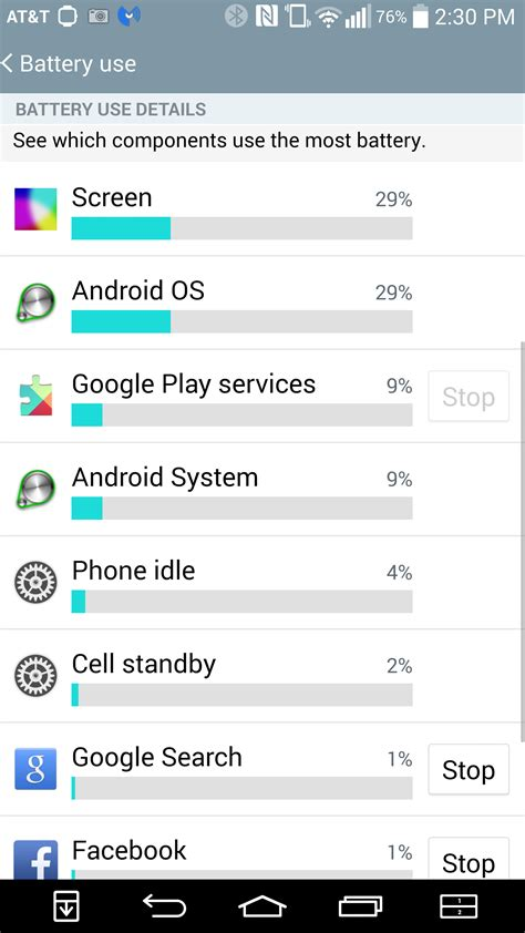 android os high battery usage is this battery usage for android os normal lgg3