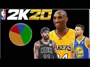 Ranking All The Pie Charts In Nba 2k20 Youtube