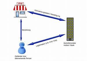 Otto De Online Bestellung : datei online wikipedia ~ Bigdaddyawards.com Haus und Dekorationen