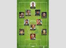 Real Madrid 20132014 Equipetype footalist