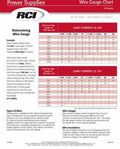 Rci Wire Gauge Reference Chart Zl10wgc R0313