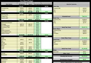 Excel Templates For Expenses Detailed Personal Budget Workbook