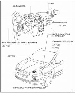 Toyota Sienna Service Manual  Starting System