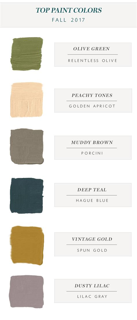our favorite paint color trends for fall 2017 coco